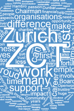 image word cloud ZCT Trustees